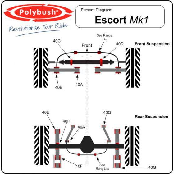 "Polybush 2"" Rear Spring Centre Pad (40H) – Black Performance Grade – 4 Bushes"
