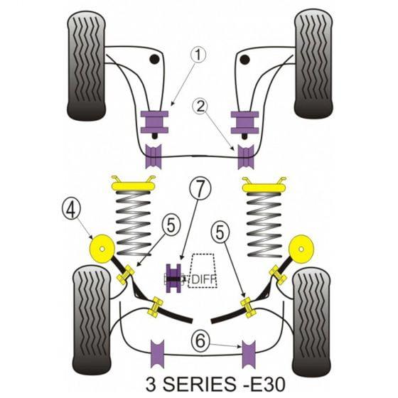 Powerflex Single Rear Diff Mounting Bush – Appears in Position 7 on Diagram